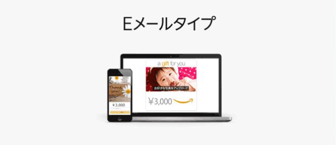 EメールタイプのAmazonギフト券
