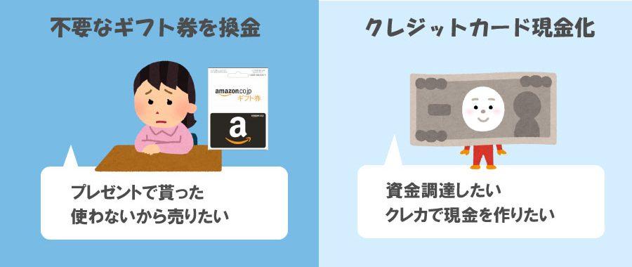 Amazonギフト券 買取